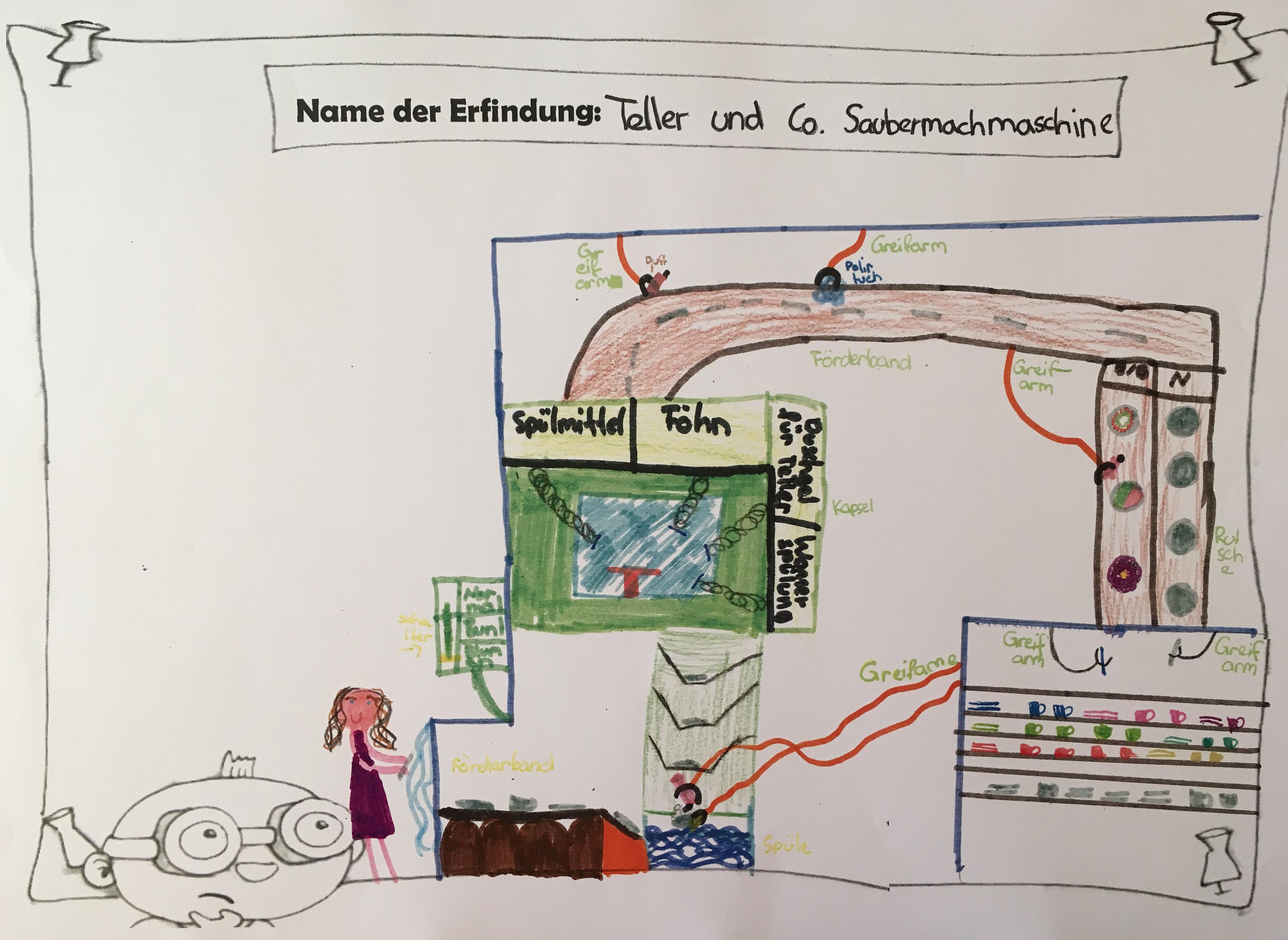 Bild von  Teller-und-Co.-Saubermachmaschine